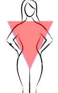 inverted triangle figure type